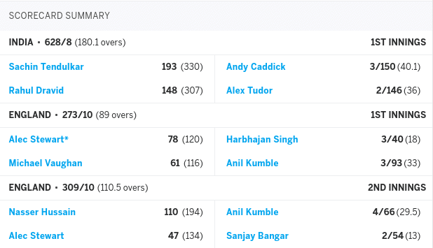 india england match