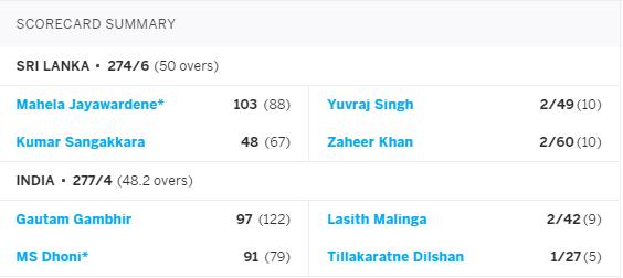 india vs sri lanka 2011 world cup final summary